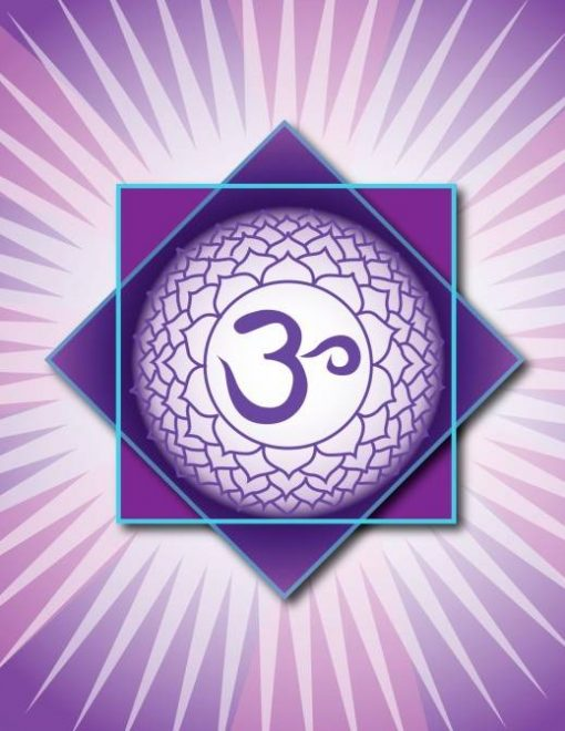 The idea behind Chakra Balancing Affirmations is pretty simple On your healing journey one of the many methods for clearing cleansing and balancing your chakras is